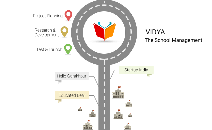 VIDYA -The School Management Software